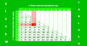 sistem tablosu, idda sistem tablosu, iddaa sistem tablosu 2020, iddaa sistem hesaplama tablosu, iddaa sistem tablosu resim